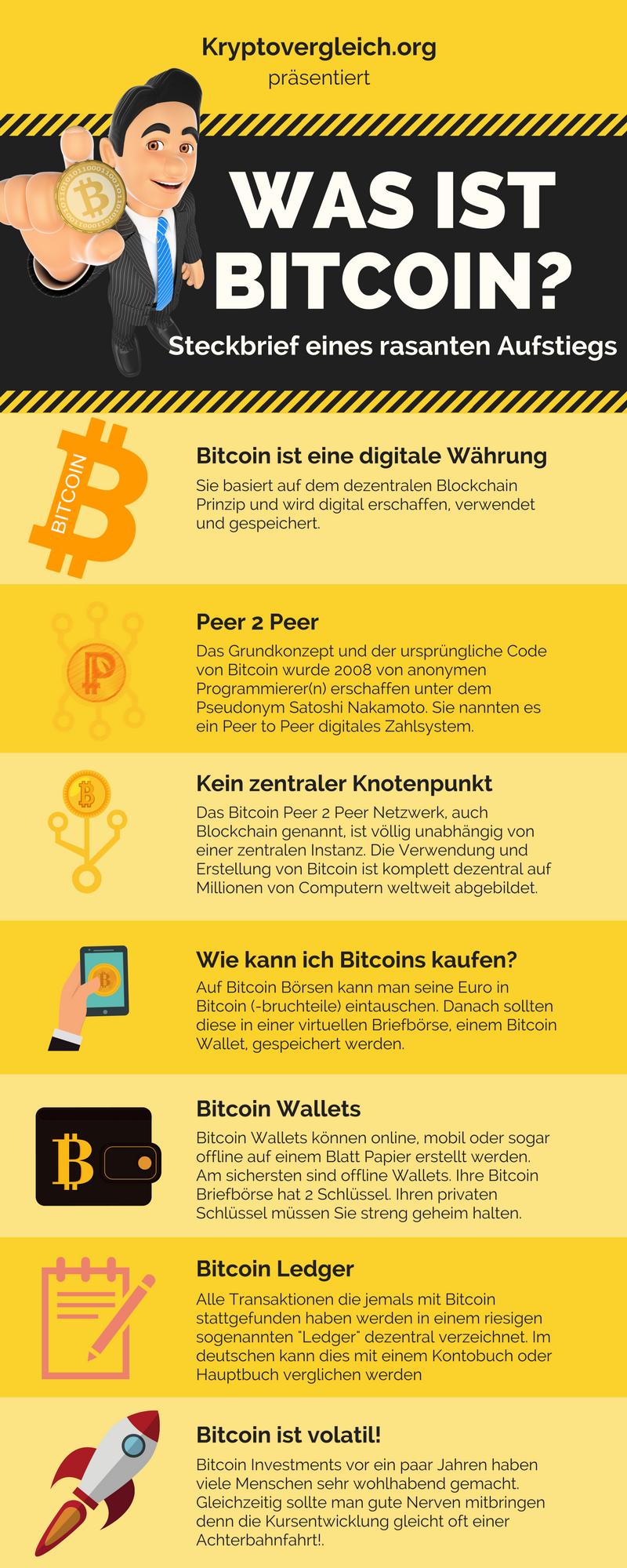 bitcoins auf bankkonto überweisen