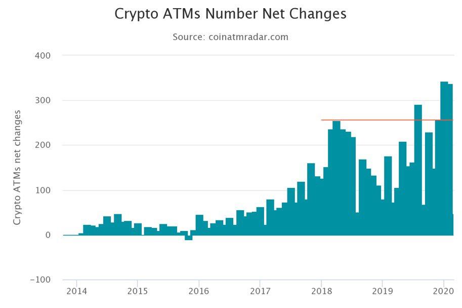 firma bitcoin kaufen kryptowährung penny bestände auf robinhood