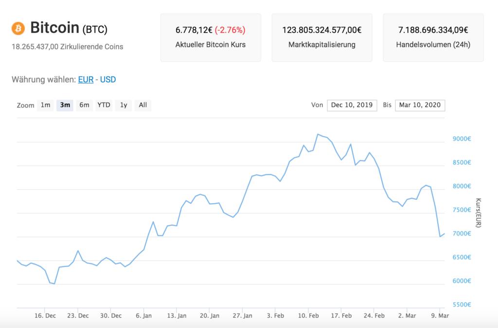 Yra bitcoin teisėta investicija didelio dažnio prekybos bendrovėms bitcoin s9 mašinų pelnas